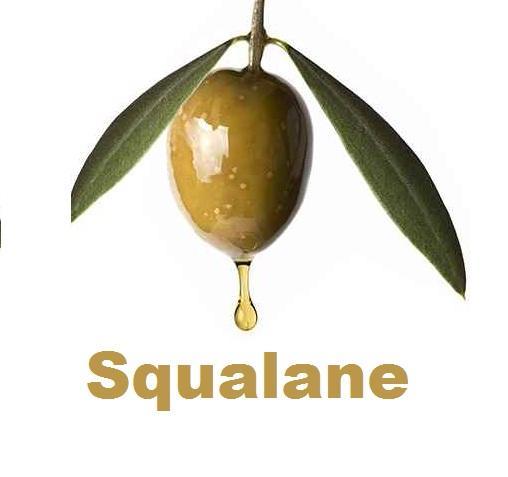 Squalane Market