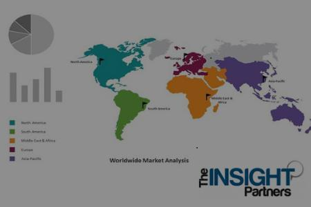 Ocean Freight Market Growth Prospects to 2027 – TOP Vendors