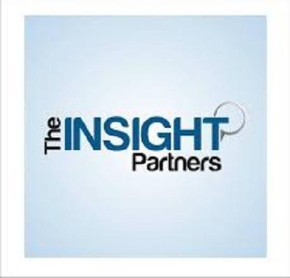 CBCT Dental Imaging Market to 2027