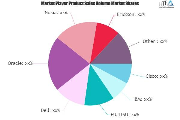 Network Consulting Service Market