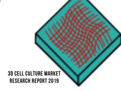 3D Cell Culture Market Research Report : Market size, Market