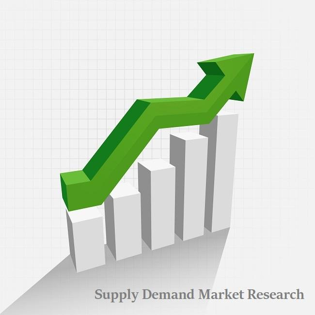 2019 Optical Interconnect Market Analytical Overview, Growth
