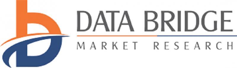 """""""Anastomosis Device Market"""""""