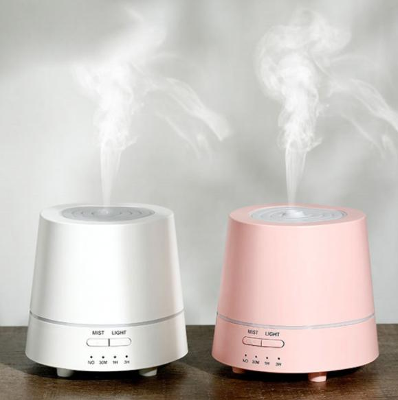 Aromatherapy Machines Market Size, Share, Development by 2024