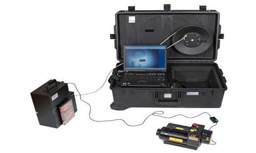 Portable X-Ray Equipment for Security Purposes Market Size,
