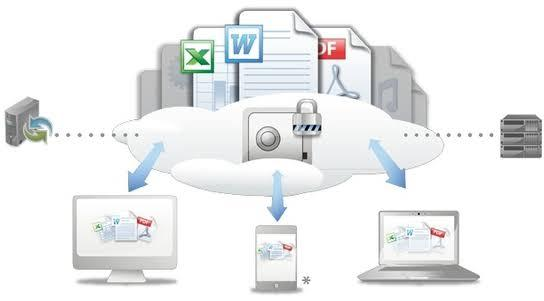 File Synchronization and Sharing Software