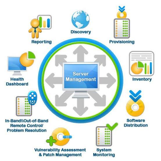 Server Management Software System