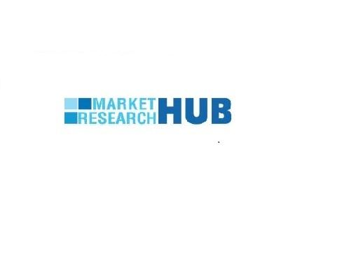 Acrylate Polymers Market Share, Industry Analysis & Forecast