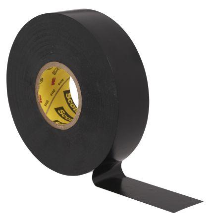 Global Electrical Tape Market Expected to Witness a Sustainable