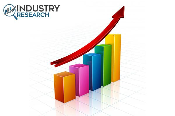 Submarine Market 2020 Growing Industry Analysis By Top