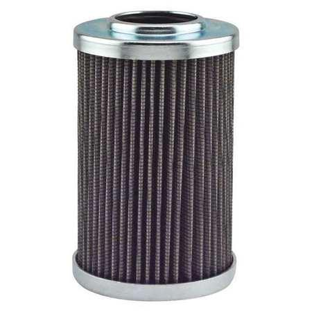 Hydraulic Filter Market: Competitive Dynamics & Global Outlook