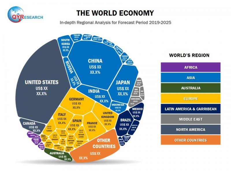 Aggregate Paver Market Size, Development, Growth and Demand