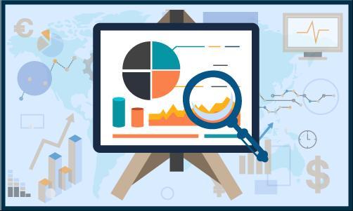 Portable Generators Market Size 2019: Industry Analysis