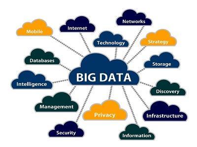 Big Data as a Services Market