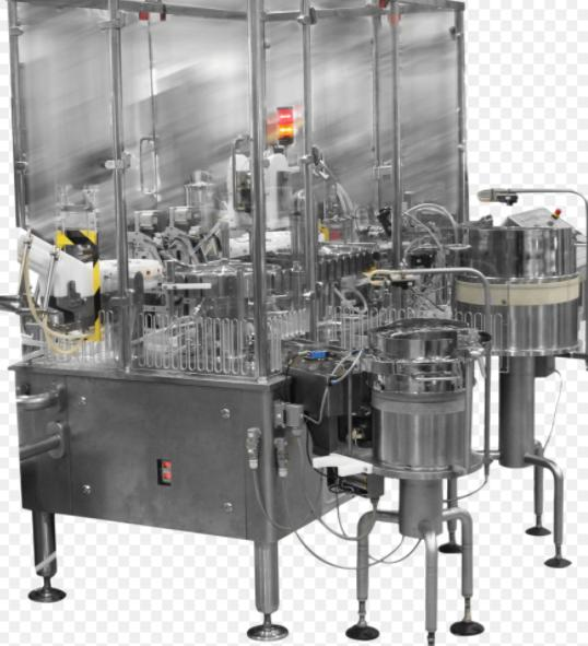 Filling & Closing System Market Size, Share, Development by 2024