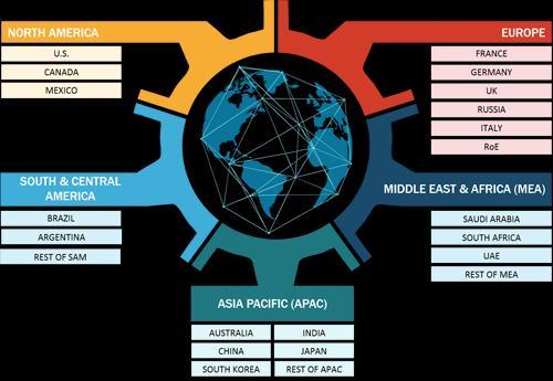 contract logistics market