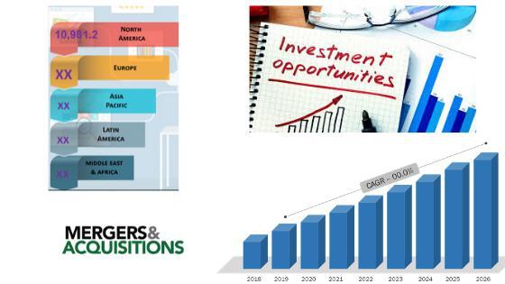 Construction Equipment Market to set Phenomenal Growth| AB