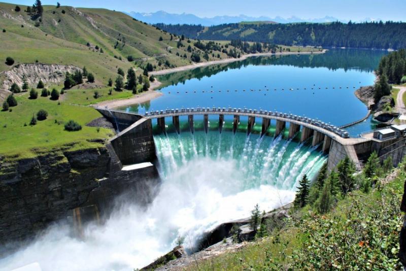 Hydroelectric Power Market