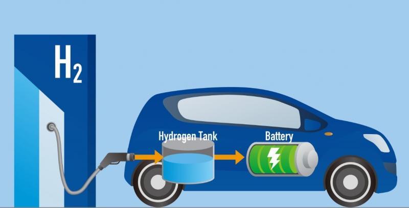 Hydrogen transportation fuel market