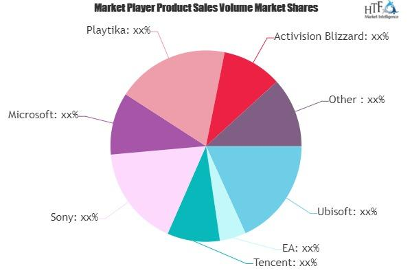 Artificial Intelligence in Video Games Market