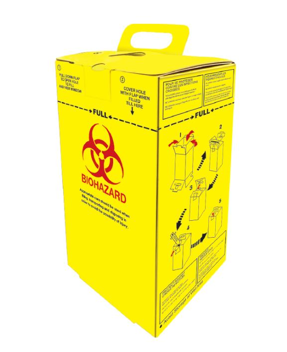 Safety Box for SyringeMarket Size, Share, Development by 2024