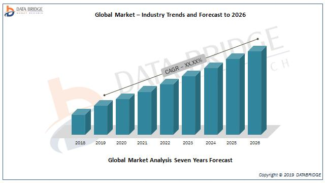 Global Autoimmune Disease Treatment Market