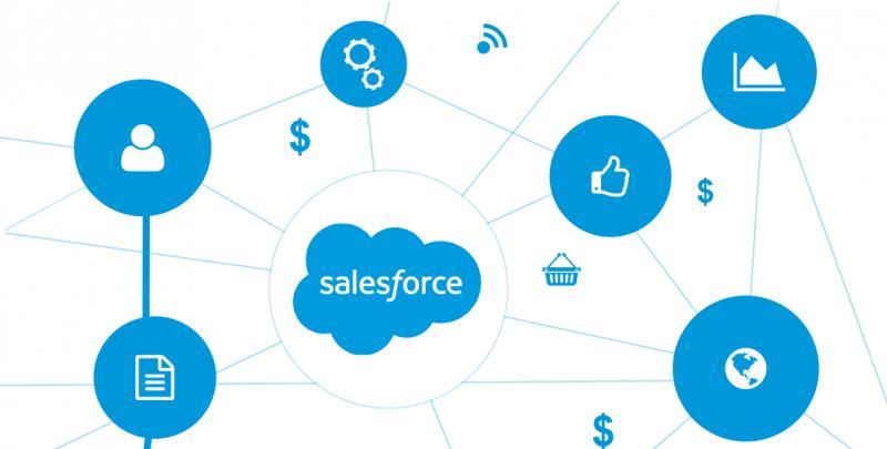 DevOps for Salesforce Market