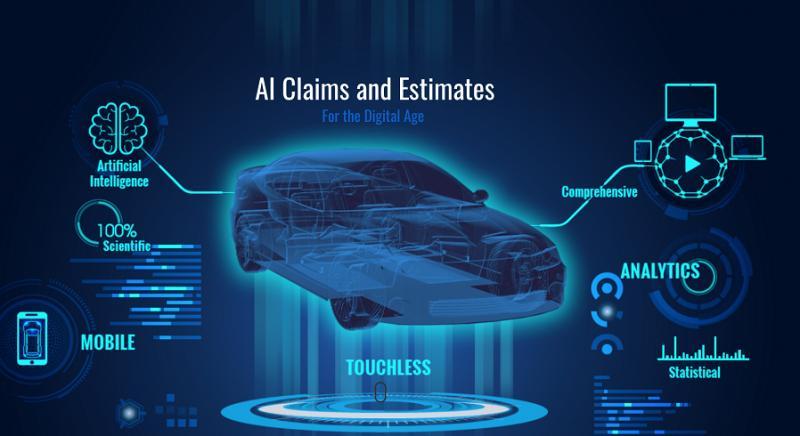 Huge Demand of AI in Auto Insurance Market 2019 Predictable