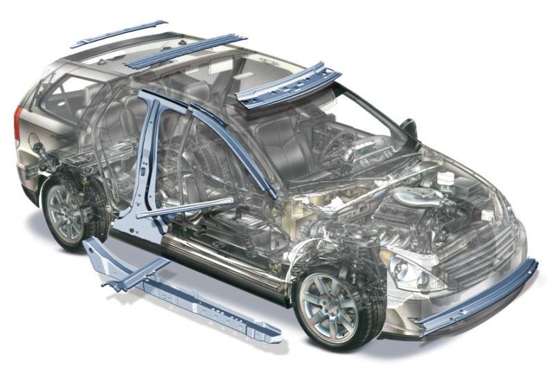 自動車用ボディスタンピングの画像結果