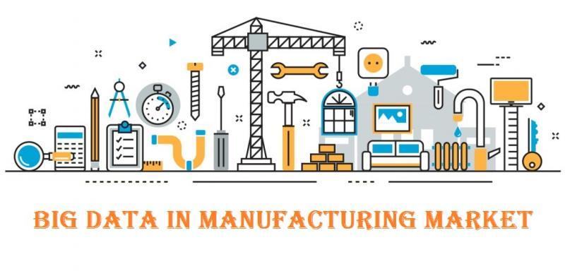 Big Data in Manufacturing Market