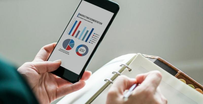 Performance Appraisal Management Software Market Growing