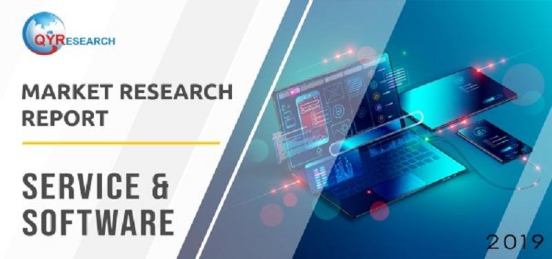 Split Testing Software Market Analysis & Forecast 2019 - 2025
