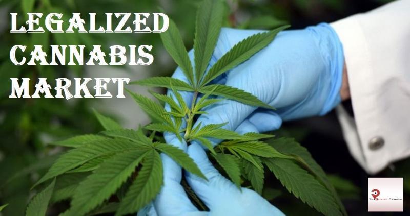 Legalized Cannabis Market