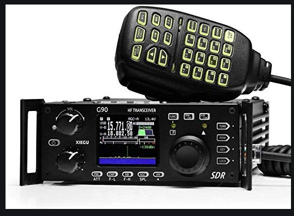 HF Radio Transceiver Market Size, Share, Development by 2024