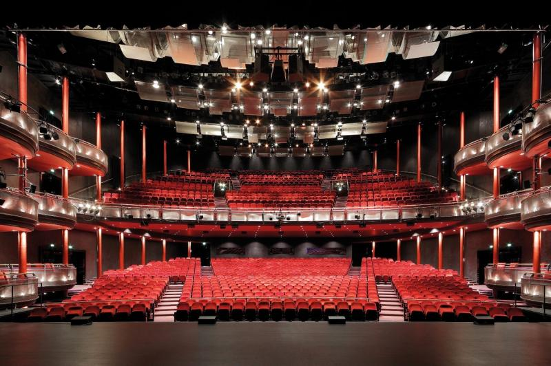 Theatre and Music Production Market