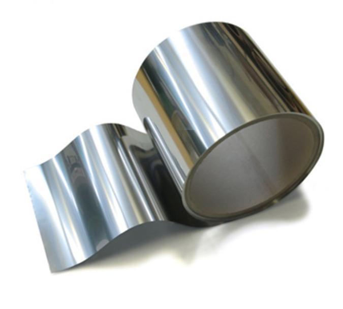 Magnetic Shielding Foil Market Size, Share, Development by 2024