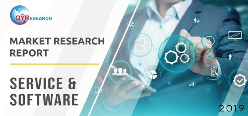 Regulatory Compliance Software Market Evolving Technology
