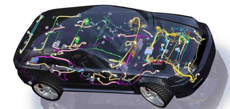 Automotive Wiring Harness Market to Witness Remarkable Growth