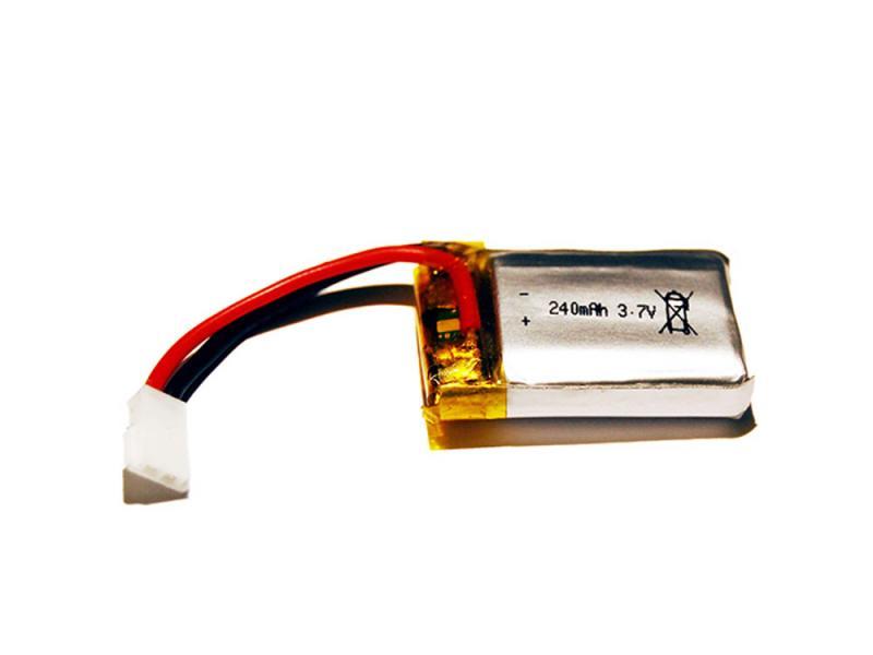 Marché des batteries nano