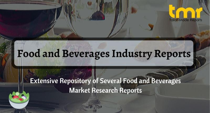 Ice Tea Market Global Forecasts upto2019-2029 – The Daily Chronicle