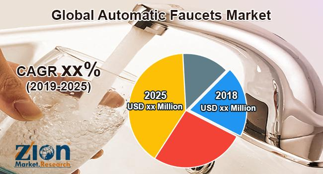 Global Automatic Faucets Market Product Report & Regional