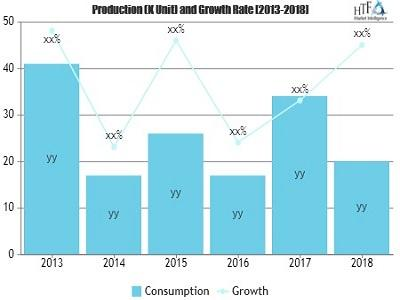 Home Insecticides Market