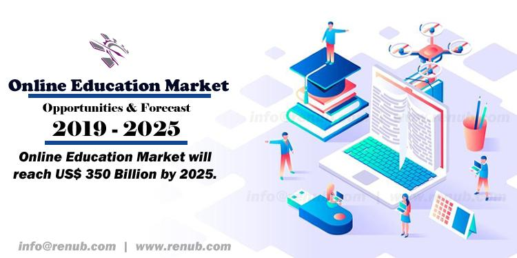 Online Education Market, Global Forecast by End User & Learning