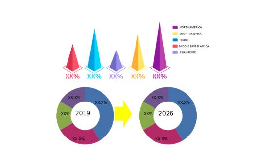 Data Center Structured Cabling Market