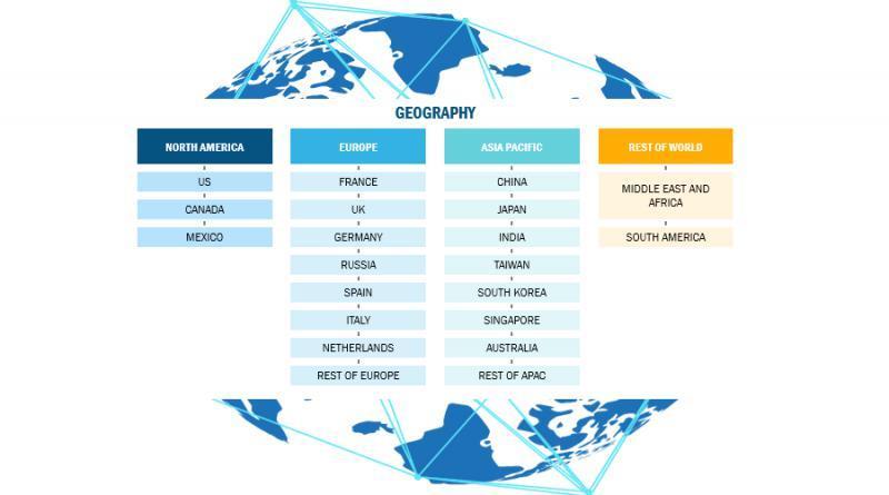 Marché mondial des appareils de diagnostic portables