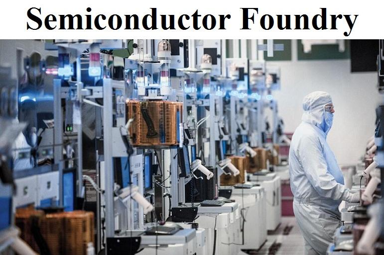 Semiconductor Foundry Market