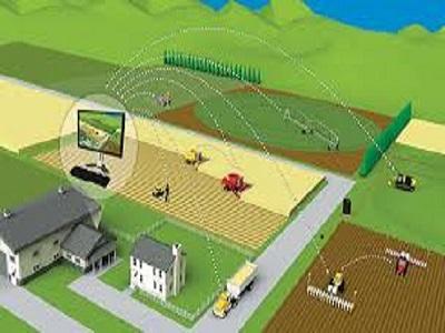 Services connectés et Big Data Analytics dans Farming Market
