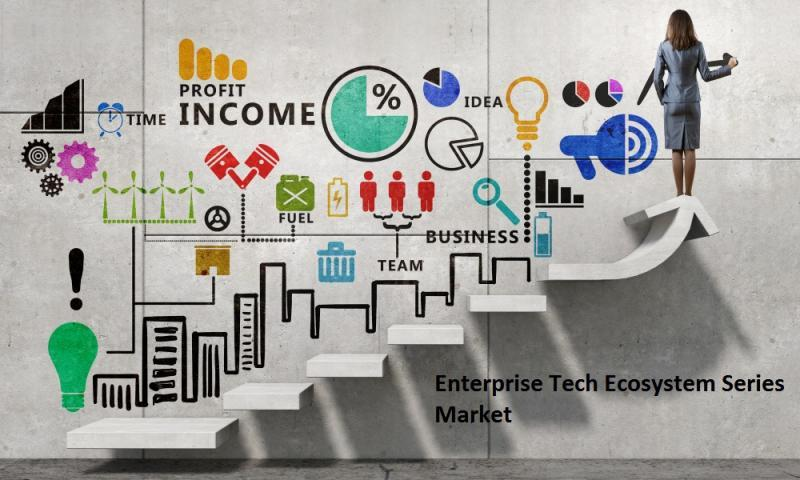 Enterprise Tech Ecosystem Series