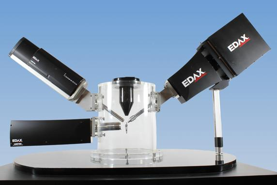 Global EDS, WDS, EBSD, Micro-XRF Instruments Market