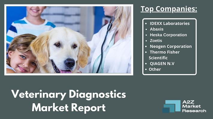 Marché des diagnostics vétérinaires